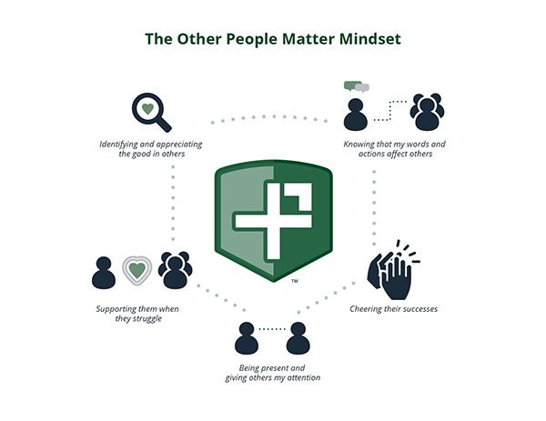 Other People Matter Mindset